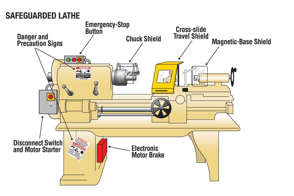 Chuck Lathe Diagrams Electrical Wiring Diagram