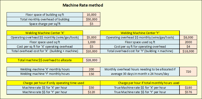 Pipe Welding Salary Per Hour - Listitdallas