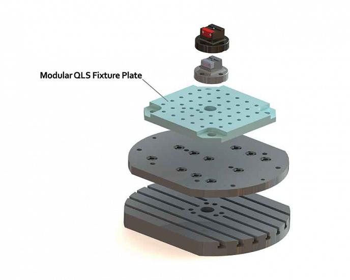 Modular Fixture Plate Extends Work Envelope Canadian